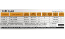 """MIRSAN MR.SBR60.01 :: 19"""" рафт за сървърен шкаф - 465 x 345 x 25 мм, D=600 мм, вентилиран, 4-точков монтаж, 50 кг товар, черен"""