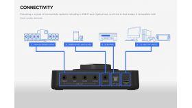 Звукова карта - външна Creative Sound Blaster X3, 7.1, Super X-Fi® for PC and Mac