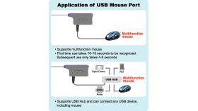 ATEN CS64US :: KVM превключвател, 4x 1, USB, Audio, с поделяне на USB у-ва